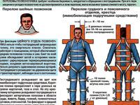 Первая медицинская помощь при механических повреждениях